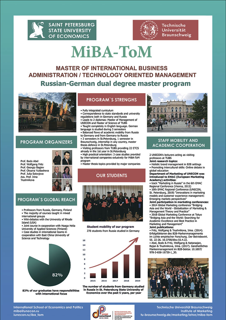 Master of international business administration / Technology oriented management